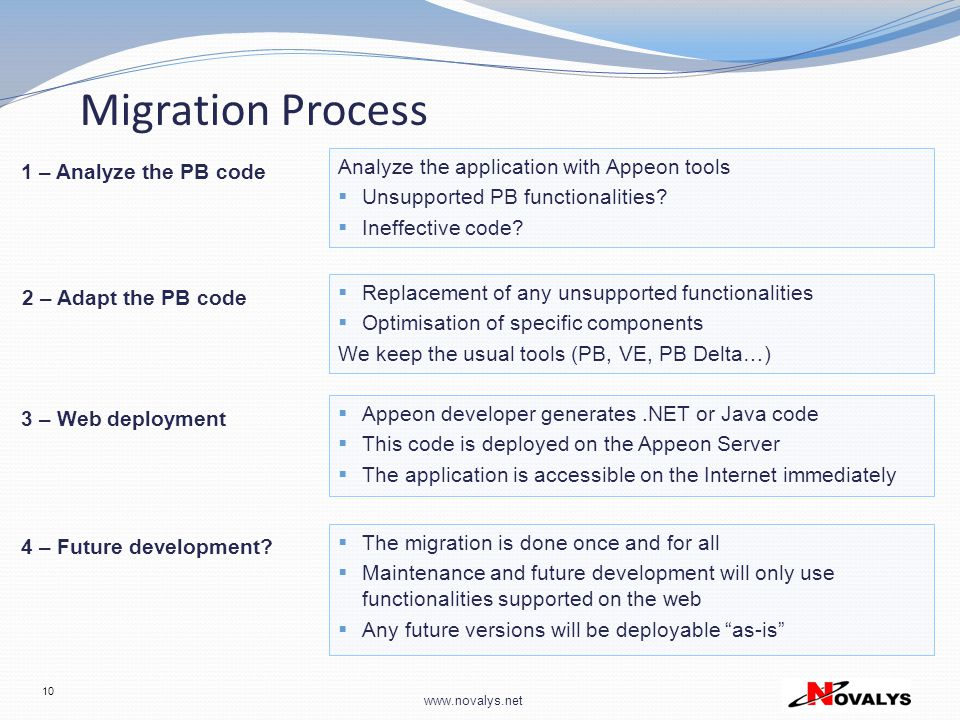 www.novalys.net Migration Process Analyze the application with Appeon tools  Unsupported PB functionalities.