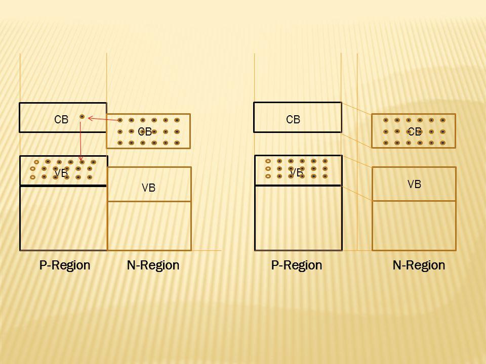 VB CB VB CB P-RegionN-Region P-Region