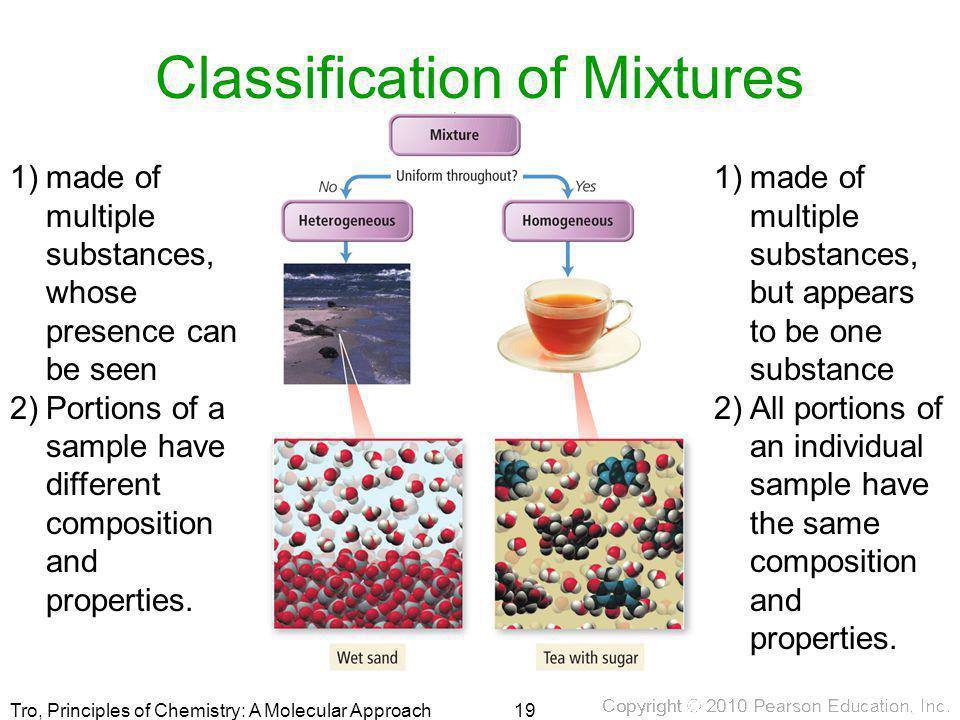 Tro, Principles of Chemistry: A Molecular Approach Classification of Mixtures 1)made of multiple substances, but appears to be one substance 2)All por