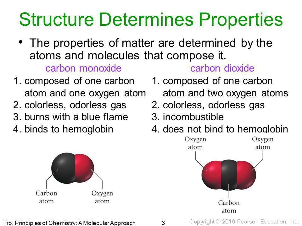 Tro, Principles of Chemistry: A Molecular Approach Structure Determines Properties The properties of matter are determined by the atoms and molecules