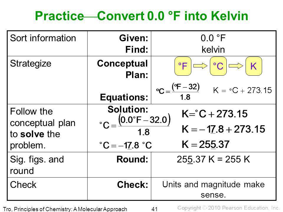 Tro, Principles of Chemistry: A Molecular Approach Practice  Convert 0.0 °F into Kelvin Units and magnitude make sense. Check:Check 255.37 K = 255 KR