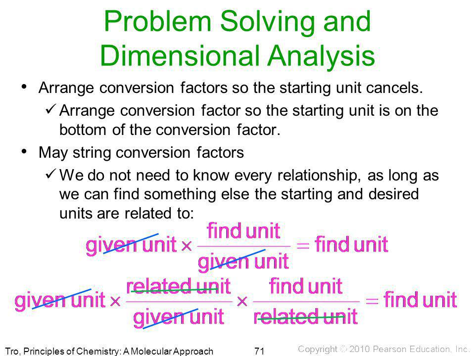 problem solving in chemistry Problem solving in chemistry • skills used in solving problems – what is a general approach to solving a problem 14 – effective problem solving always.