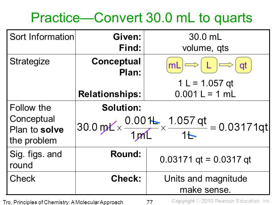 Tro, Principles of Chemistry: A Molecular Approach 30.0 mL volume, qts Practice—Convert 30.0 mL to quarts Units and magnitude make sense. Check:Check