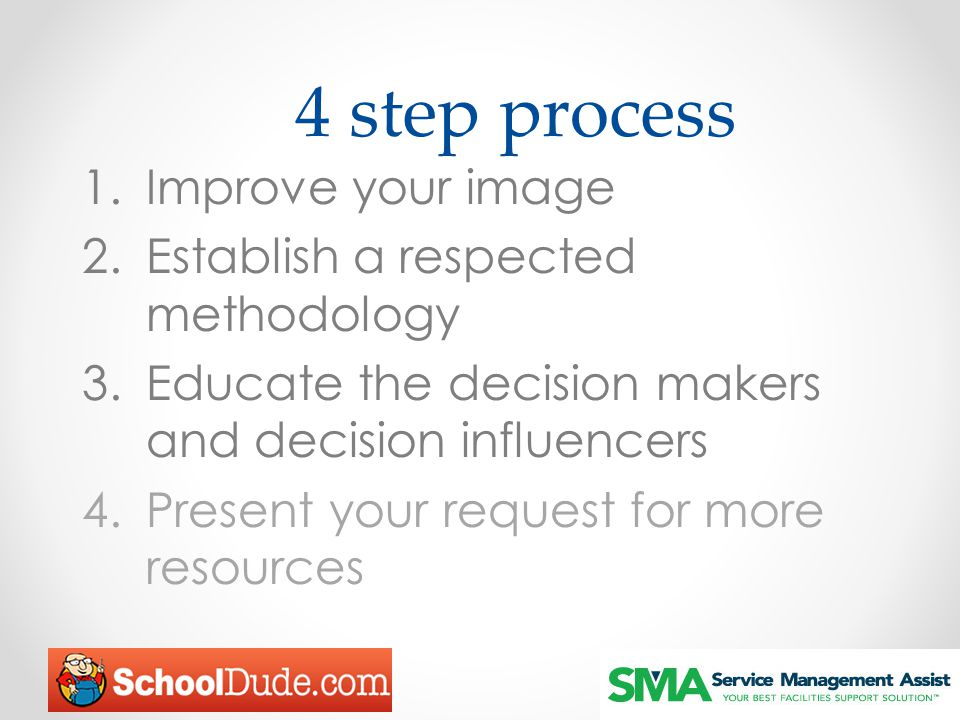 4 step process 1.Improve your image 2.Establish a respected methodology 3.Educate the decision makers and decision influencers 4.Present your request