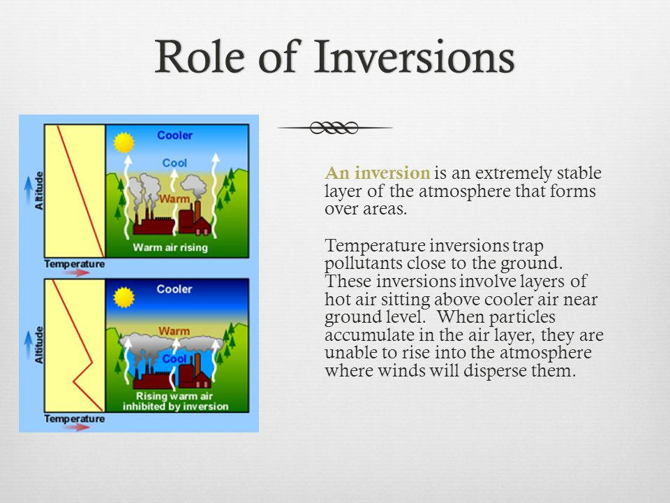 Role of InversionsRole of Inversions An inversion is an extremely stable layer of the atmosphere that forms over areas.