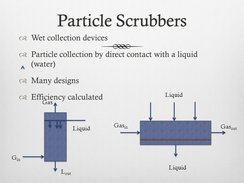Particle ScrubbersParticle Scrubbers  Wet collection devices  Particle collection by direct contact with a liquid (water)  Many designs  Efficiency calculated G in Gas L out Liquid Gas in Gas out Liquid