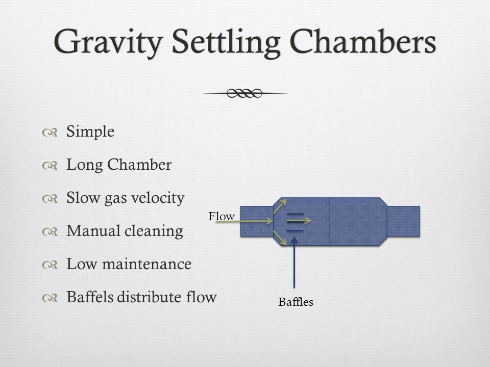 Gravity Settling ChambersGravity Settling Chambers  Simple  Long Chamber  Slow gas velocity  Manual cleaning  Low maintenance  Baffels distribute flow Flow Baffles