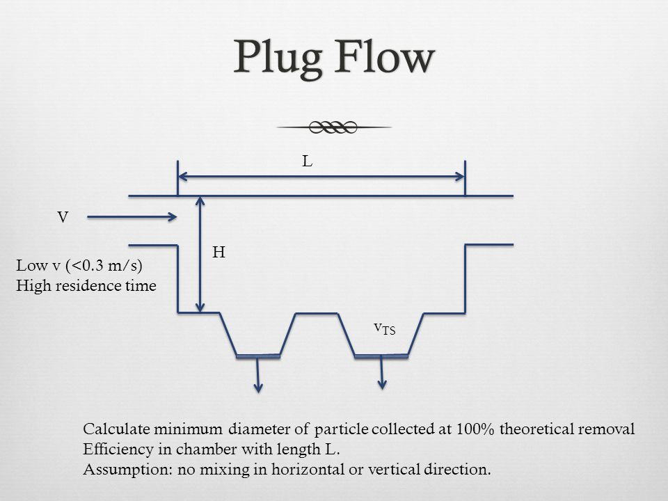 Plug FlowPlug Flow V Low v (<0.3 m/s) High residence time L H v TS Calculate minimum diameter of particle collected at 100% theoretical removal Efficiency in chamber with length L.