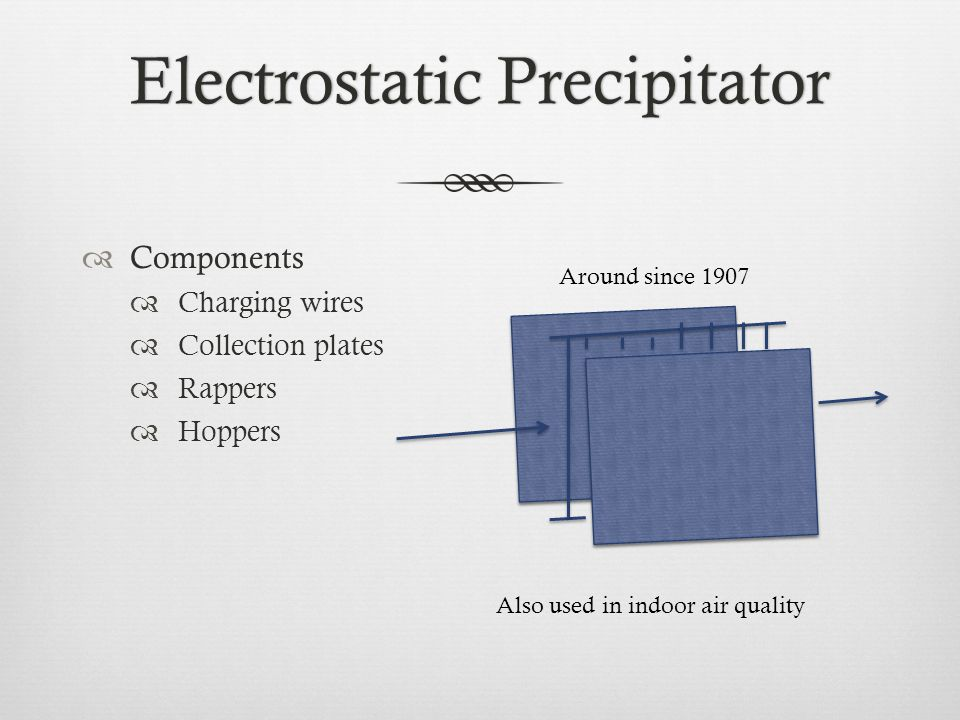 Electrostatic PrecipitatorElectrostatic Precipitator  Components  Charging wires  Collection plates  Rappers  Hoppers Around since 1907 Also used in indoor air quality