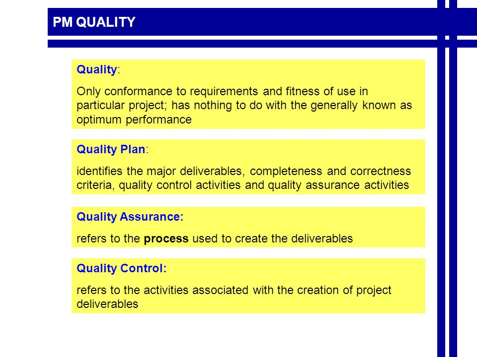 PM QUALITY Quality Control: refers to the activities associated with the creation of project deliverables Quality Assurance: refers to the process used to create the deliverables Quality Plan: identifies the major deliverables, completeness and correctness criteria, quality control activities and quality assurance activities Quality: Only conformance to requirements and fitness of use in particular project; has nothing to do with the generally known as optimum performance