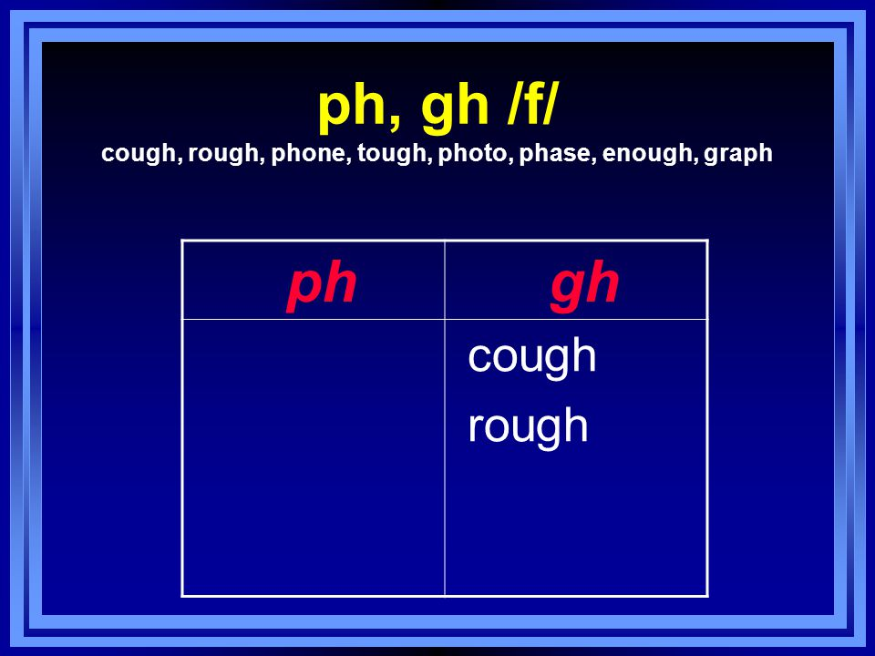 ph, gh /f/ cough, rough, phone, tough, photo, phase, enough, graph ph gh cough rough