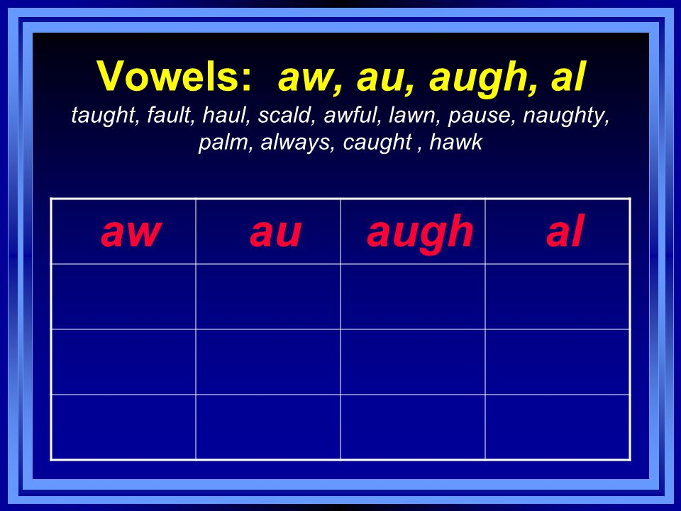 Vowels: aw, au, augh, al taught, fault, haul, scald, awful, lawn, pause, naughty, palm, always, caught, hawk aw au augh al