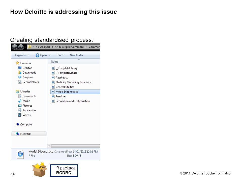 © 2011 Deloitte Touche Tohmatsu 14 How Deloitte is addressing this issue Creating standardised process: R package: RODBC