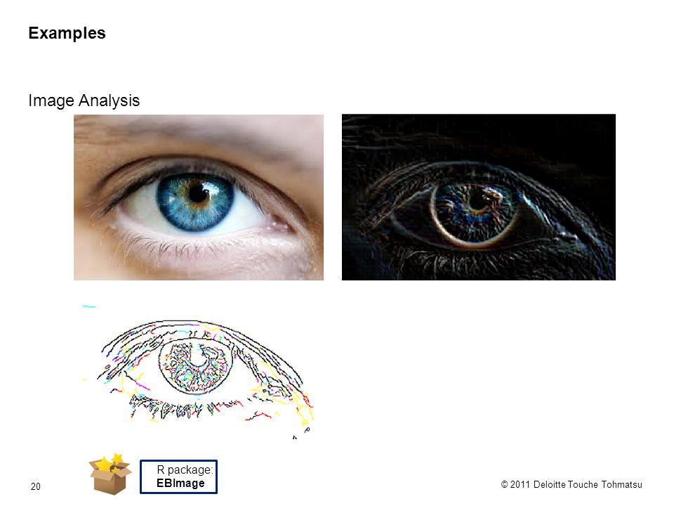 © 2011 Deloitte Touche Tohmatsu 20 Examples Image Analysis R package: EBImage