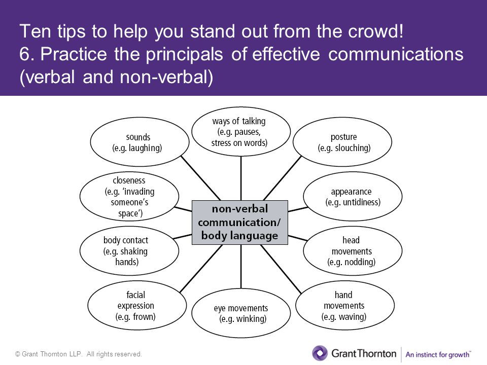 © Grant Thornton LLP. All rights reserved. Ten tips to help you stand out from the crowd.