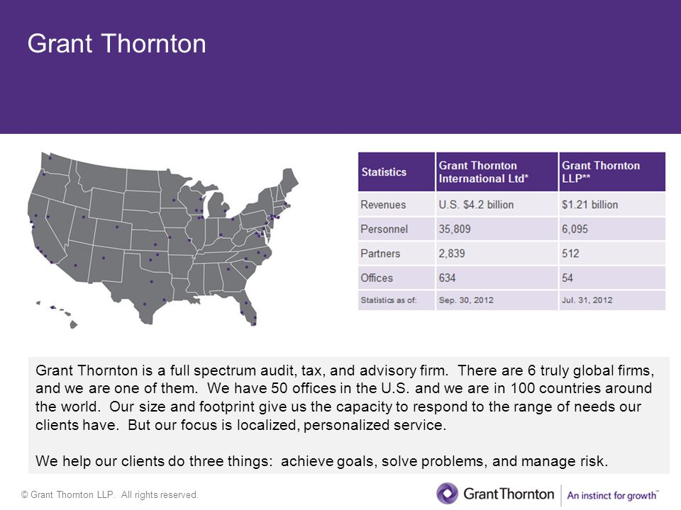 © Grant Thornton LLP. All rights reserved. Attributes of Leadership