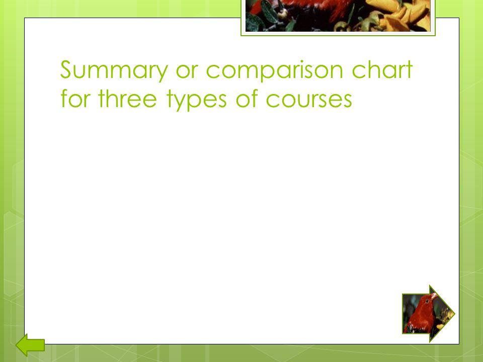 Summary or comparison chart for three types of courses