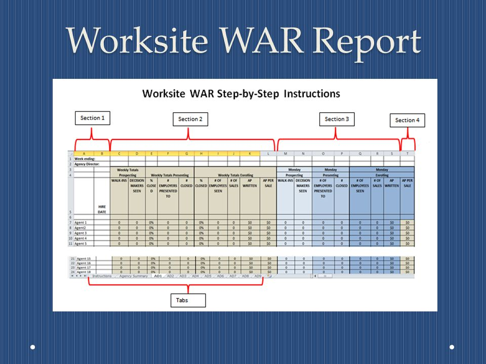 Worksite WAR Report