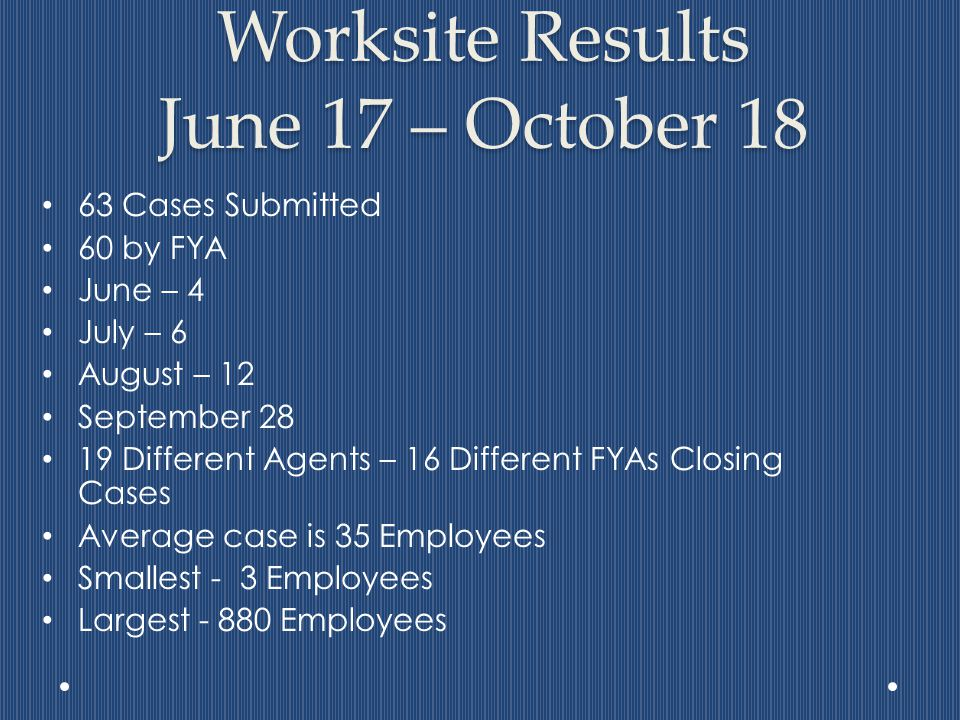 Worksite Results June 17 – October 18 63 Cases Submitted 60 by FYA June – 4 July – 6 August – 12 September 28 19 Different Agents – 16 Different FYAs Closing Cases Average case is 35 Employees Smallest - 3 Employees Largest - 880 Employees