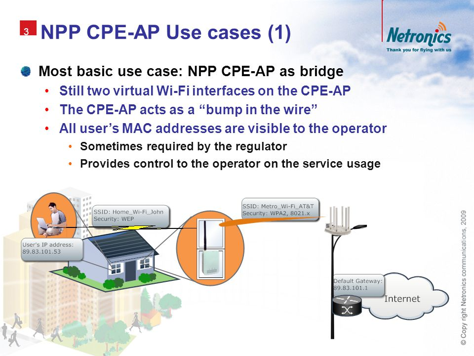 3 NPP CPE-AP Use cases (1) Most basic use case: NPP CPE-AP as bridge Still two virtual Wi-Fi interfaces on the CPE-AP The CPE-AP acts as a bump in the wire All user's MAC addresses are visible to the operator Sometimes required by the regulator Provides control to the operator on the service usage