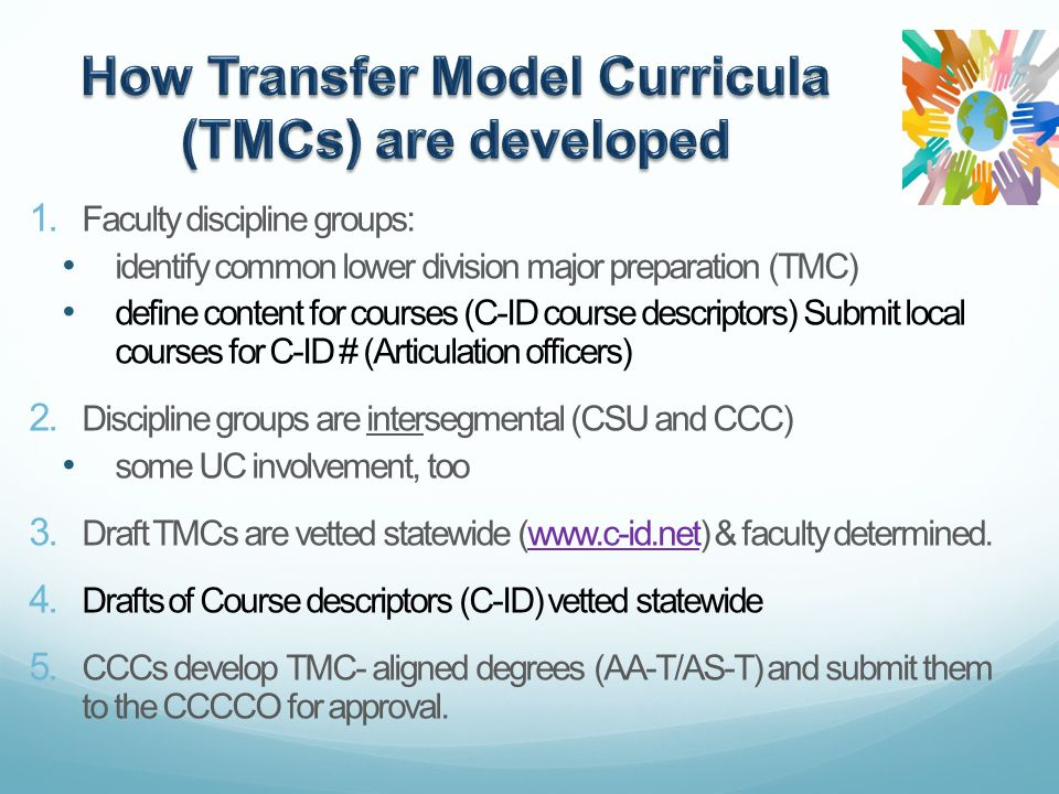 1. Faculty discipline groups: identify common lower division major preparation (TMC) define content for courses (C-ID course descriptors) Submit local