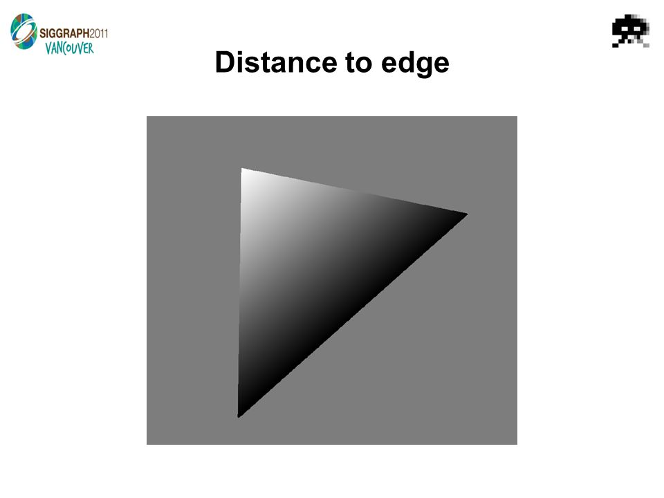 Distance to edge