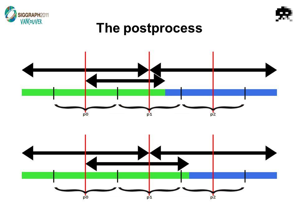 The postprocess
