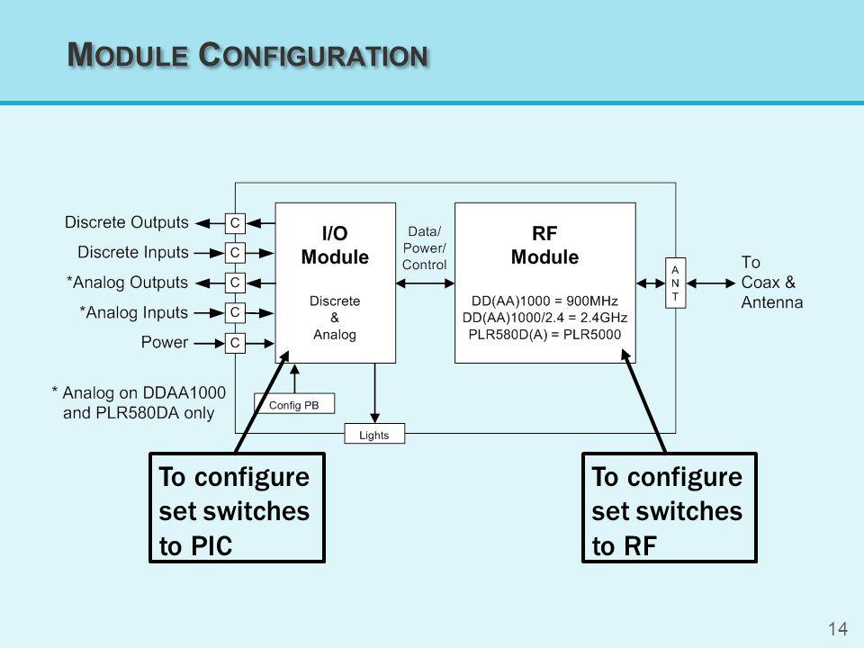 14 M ODULE C ONFIGURATION To configure set switches to PIC To configure set switches to RF