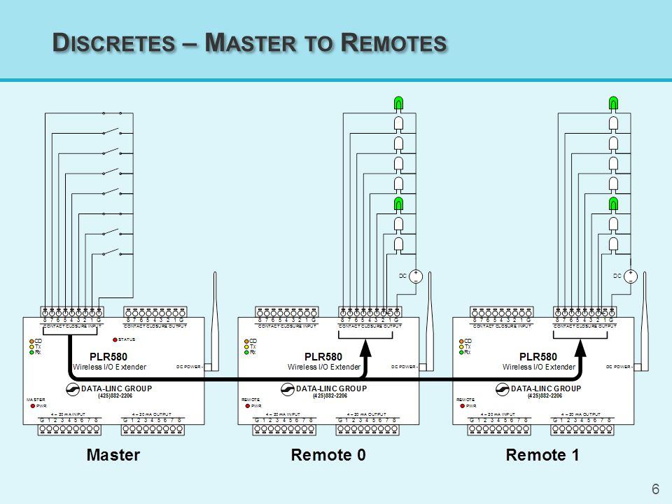6 D ISCRETES – M ASTER TO R EMOTES