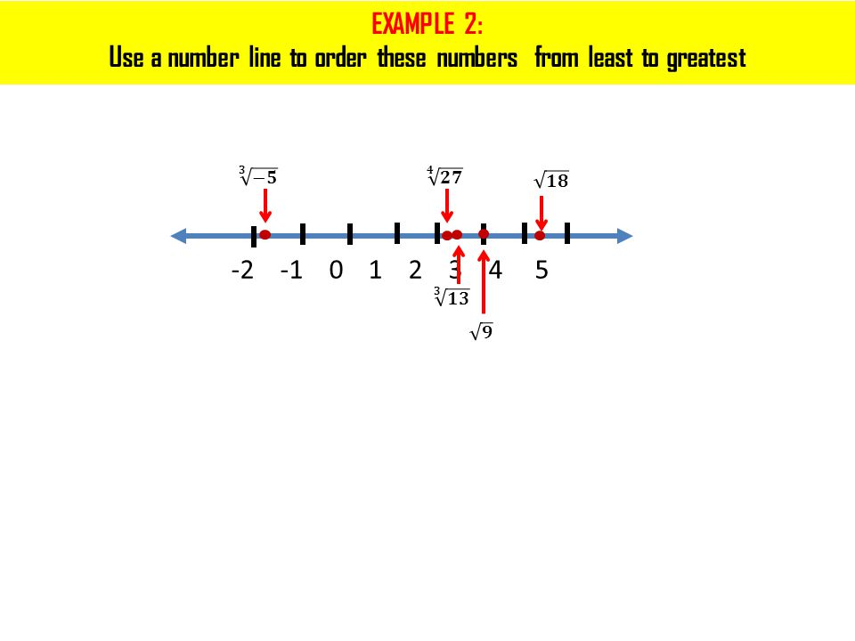 -2 -1 0 1 2 3 4 5 EXAMPLE 2: Use a number line to order these numbers from least to greatest