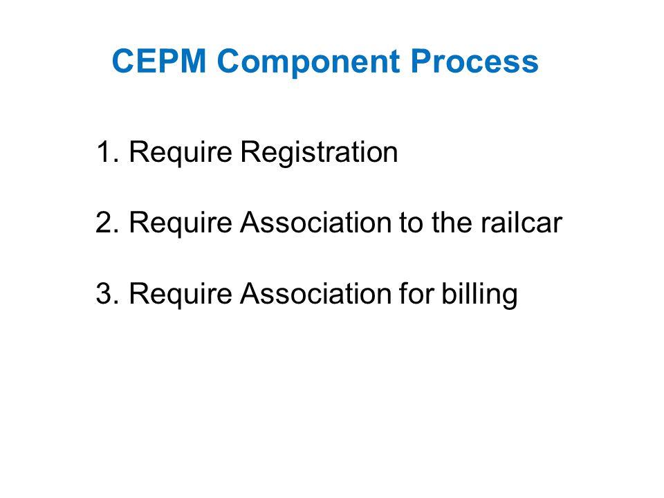 CEPM Component Process 1. Require Registration 2.