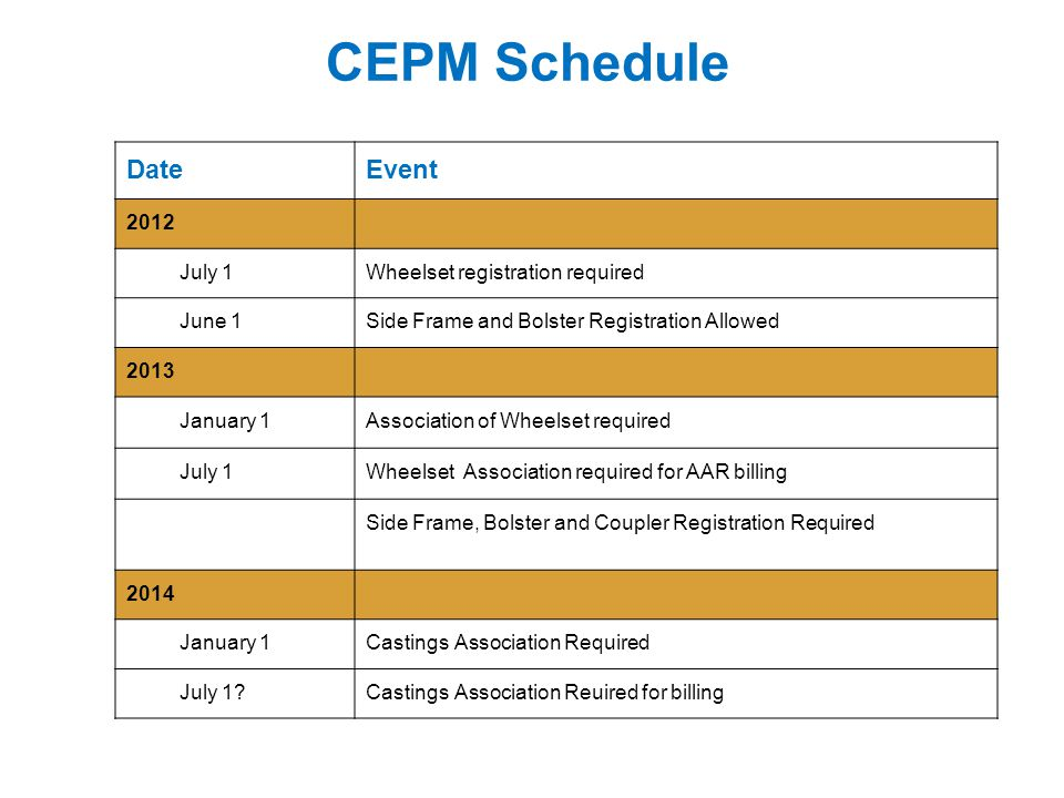 CEPM Schedule DateEvent 2012 July 1Wheelset registration required June 1Side Frame and Bolster Registration Allowed 2013 January 1Association of Wheelset required July 1Wheelset Association required for AAR billing Side Frame, Bolster and Coupler Registration Required 2014 January 1Castings Association Required July 1 Castings Association Reuired for billing