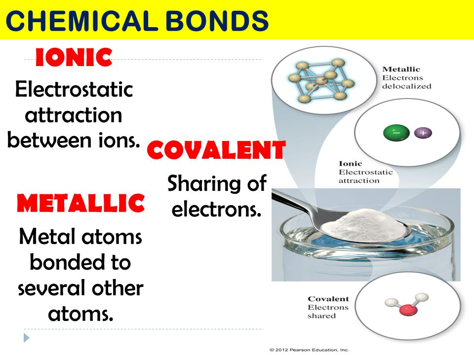 Thermochemistry CHEMICAL BONDS IONIC Electrostatic attraction between ions. METALLIC Metal atoms bonded to several other atoms. COVALENT Sharing of el