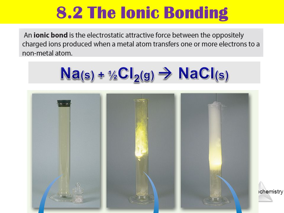 Thermochemistry Na : loss of an electron Cl : gain of an electron The Ionic Bonding