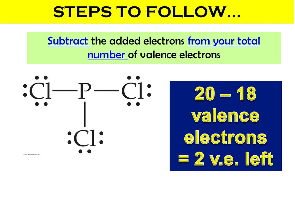 Subtract the added electrons from your total number of valence electrons STEPS TO FOLLOW…