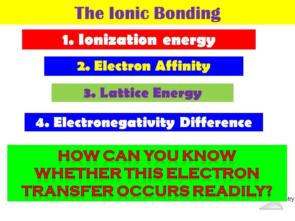 three electron pairs When three electron pairs are shared, three lines are drawn, i.e.