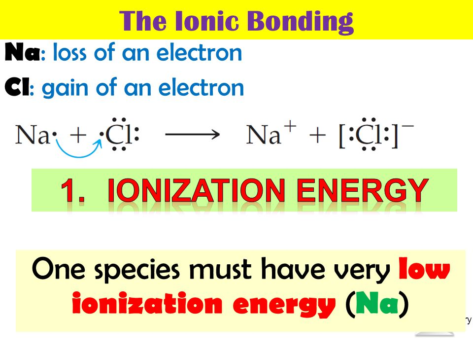 Thermochemistry Na : loss of an electron Cl : gain of an electron One species must have very high electron affinity ( Cl ) The Ionic Bonding
