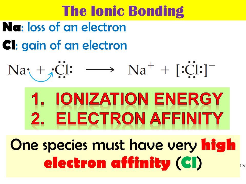 STEPS TO FOLLOW… all atoms 1.Find the sum of valence electrons of all atoms in the polyatomic ion or molecule add a.If it is anion  add e- subtract b.If it is cation  subtract e- PCl 3