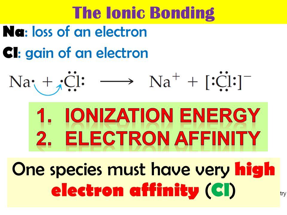 NON POLAR COVALENT BOND ELECTRONEGATIVITY MOSTLY COVALENT BOND POLAR COVALENT BOND IONIC BOND ΔE = 0 0 < ΔE < 0.4 0.4 < ΔE < 1.7 ΔE > 1.7 H 2, Cl 2, O 2,N 2 MgO, NaCl, LiF H 2 O, CO 2, HF