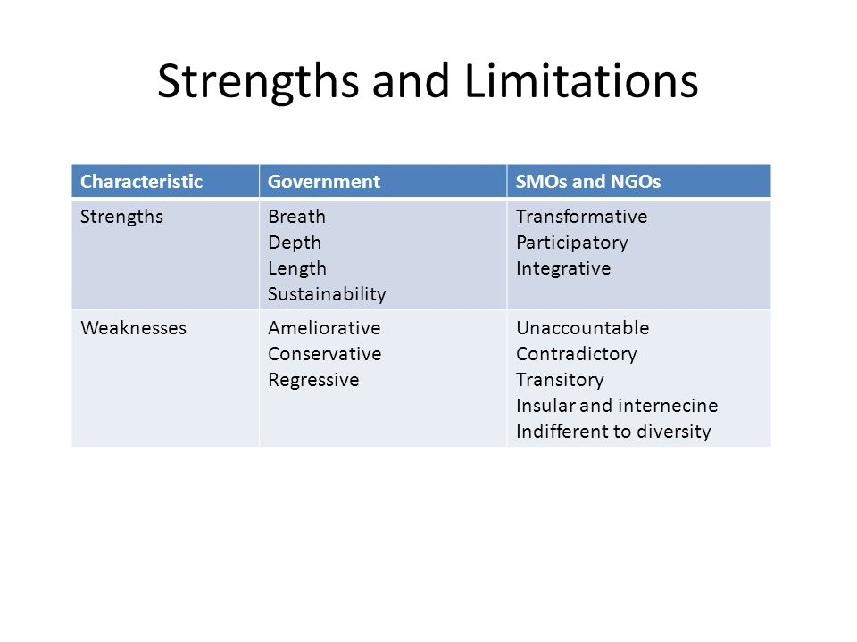 Strengths and Limitations CharacteristicGovernmentSMOs and NGOs StrengthsBreath Depth Length Sustainability Transformative Participatory Integrative W
