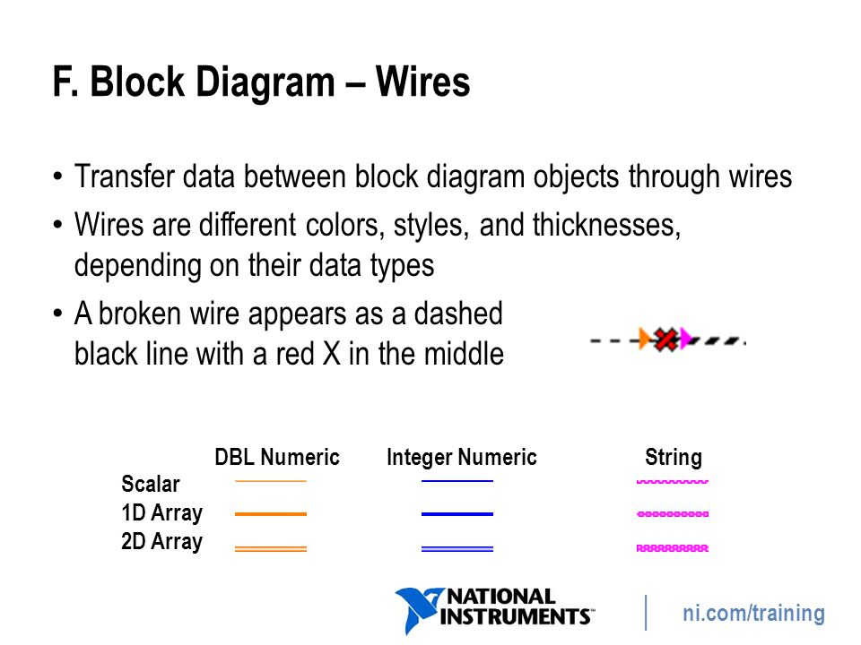 ni.com/training F. Block Diagram – Wires Transfer data between block diagram objects through wires Wires are different colors, styles, and thicknesses