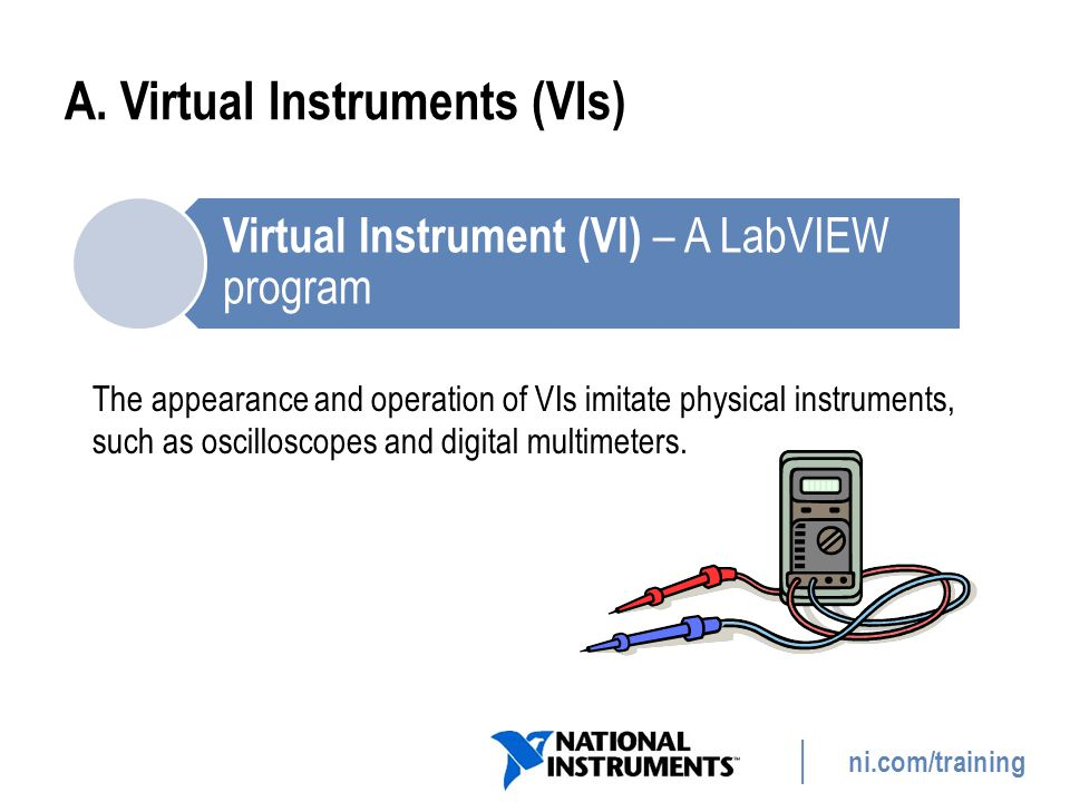 ni.com/training Summary—Quiz 5.What are the three parts of a VI.
