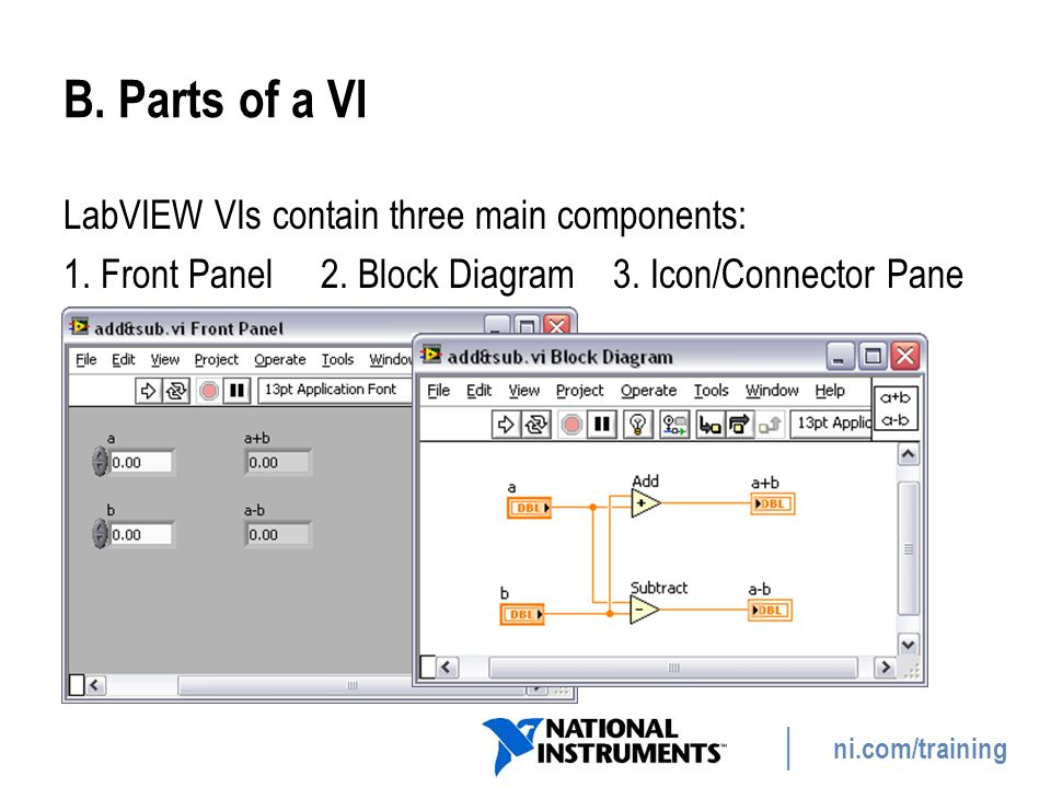 ni.com/training B. Parts of a VI LabVIEW VIs contain three main components: 1. Front Panel 2. Block Diagram 3. Icon/Connector Pane 5