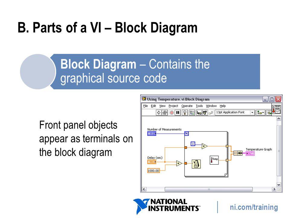 ni.com/training F. Block Diagram – Icons/Expandable Nodes 38