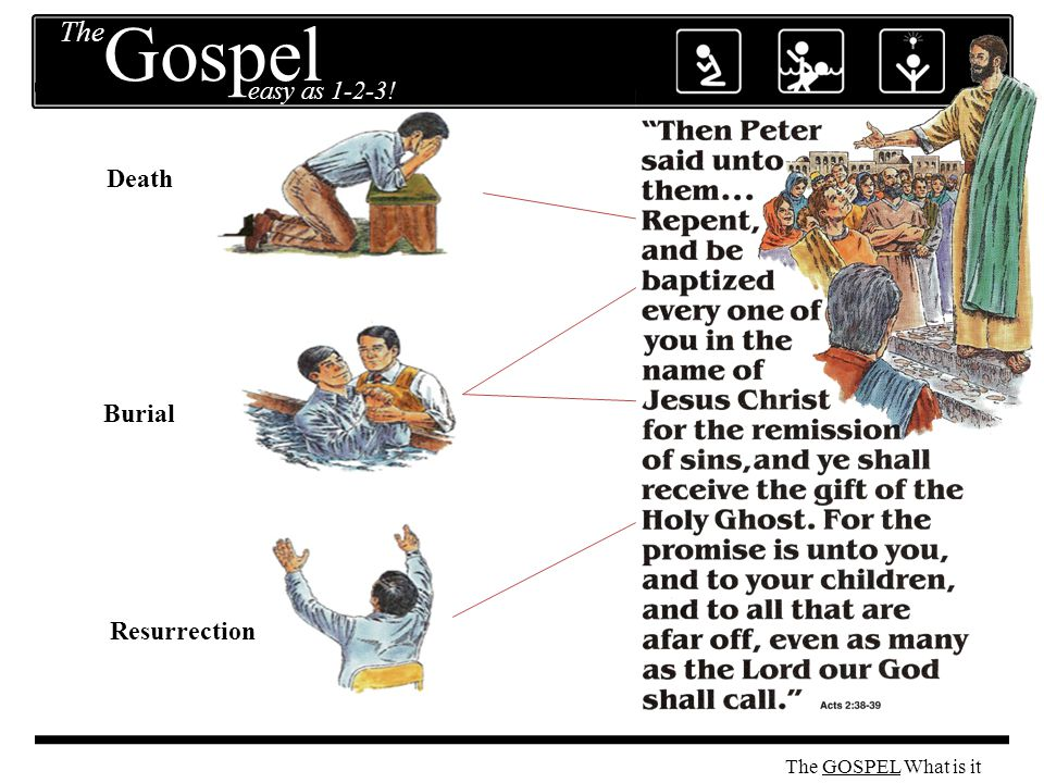 The GOSPEL Death Burial Resurrection The easy as 1-2-3! Gospel The GOSPEL What is it