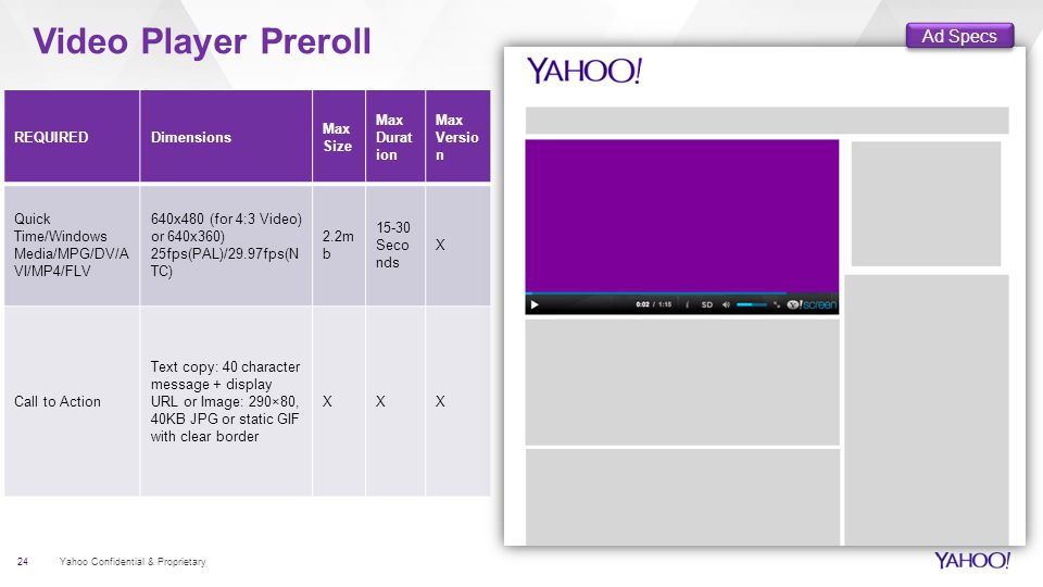 Video Player Preroll 24 Yahoo Confidential & Proprietary REQUIREDDimensions Max Size Max Durat ion Max Versio n Quick Time/Windows Media/MPG/DV/A VI/MP4/FLV 640x480 (for 4:3 Video) or 640x360) 25fps(PAL)/29.97fps(N TC) 2.2m b 15-30 Seco nds X Call to Action Text copy: 40 character message + display URL or Image: 290×80, 40KB JPG or static GIF with clear border XXX Ad Specs