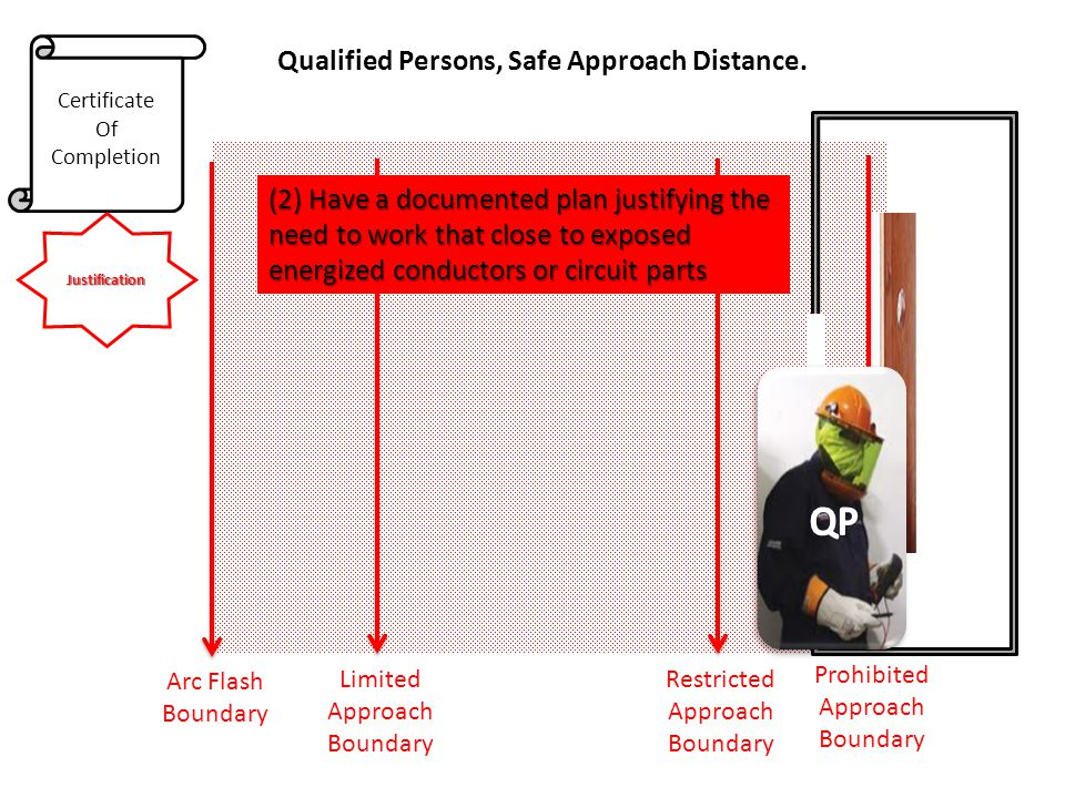 Arc Flash Boundary Qualified Persons, Safe Approach Distance. Limited Approach Boundary Restricted Approach Boundary (2) Have a documented plan justif