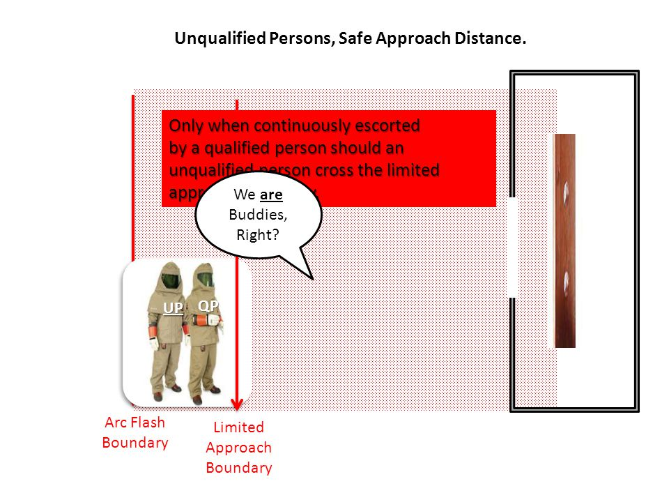 Arc Flash Boundary Unqualified Persons, Safe Approach Distance. QP UP Limited Approach Boundary Only when continuously escorted by a qualified person