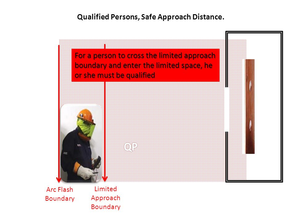 Arc Flash Boundary Qualified Persons, Safe Approach Distance.