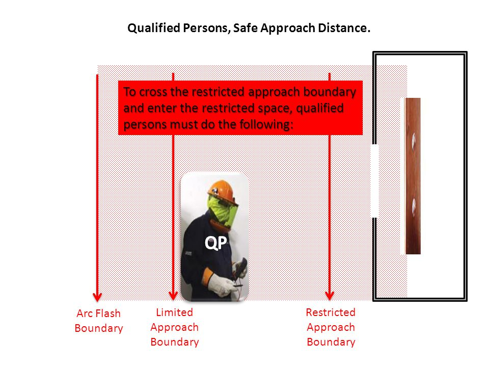 Arc Flash Boundary Qualified Persons, Safe Approach Distance. Limited Approach Boundary Restricted Approach Boundary To cross the restricted approach